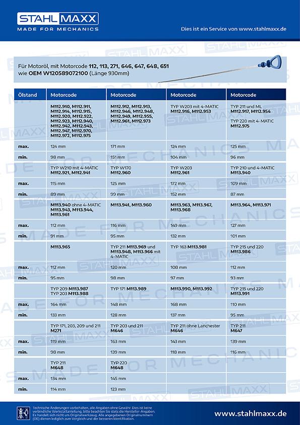 Messstab für Mercedes Motoröl wie W120589072100